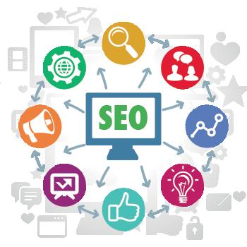 ماهو تحسين محركات البحث سيو seo ؟ وكيف تجعل موقعك يظهر في الصفحه الاولي فى جوجل ؟